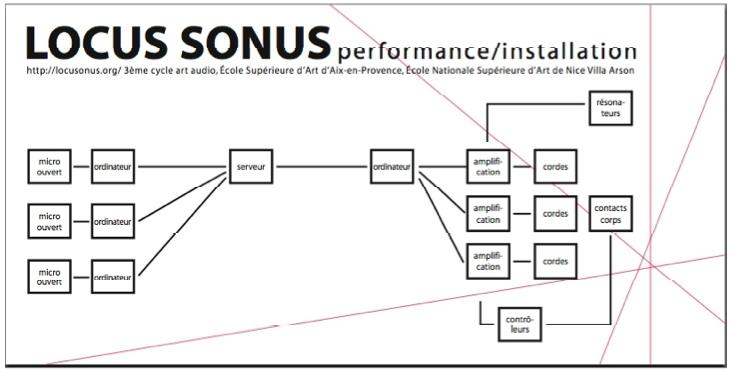 http://locusonus.org/documentation/img/PROJETSLAB/tuner/2006_tuner_1.jpg