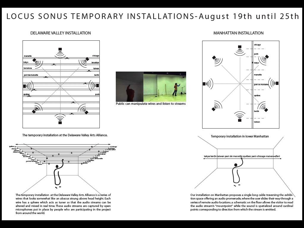 http://locusonus.org/documentation/img/PROJETSLAB/tuner/2006_tuner_6_installusabig.jpg