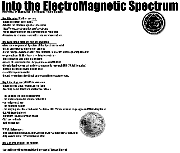 http://locusonus.org/documentation/img/WORKSHOPS/electromagnetic/electromag1.png